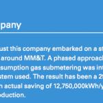 Sainsburys Energy Management