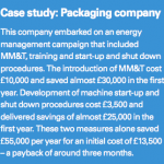 Packaging Company Energy Monitoring