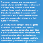 Borough Council Energy Monitoring